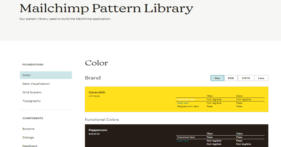 Mailchimp Pattern Library